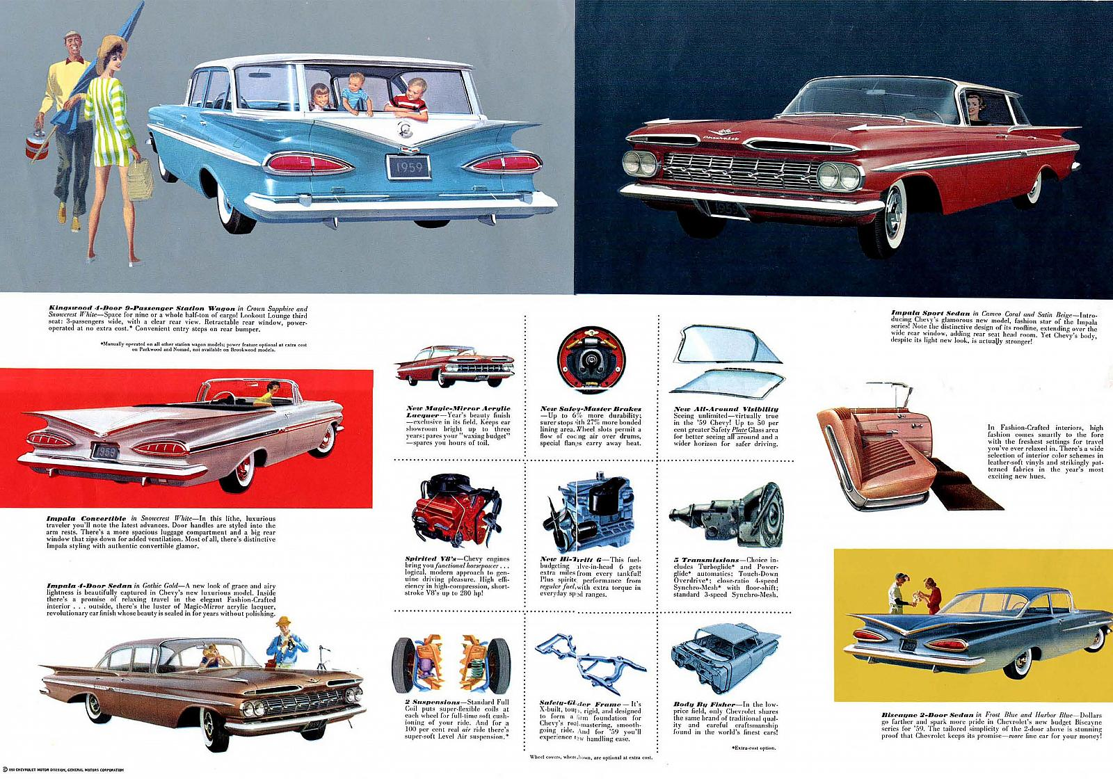 1959-1960 Impala Pillar Post Seal Convertible Only PR